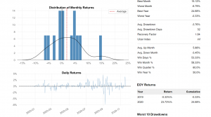 Performance report from backtrader backtester