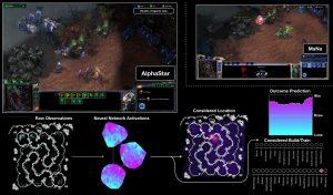 Screenshot of Alphastar (Starcraft 2 AI)