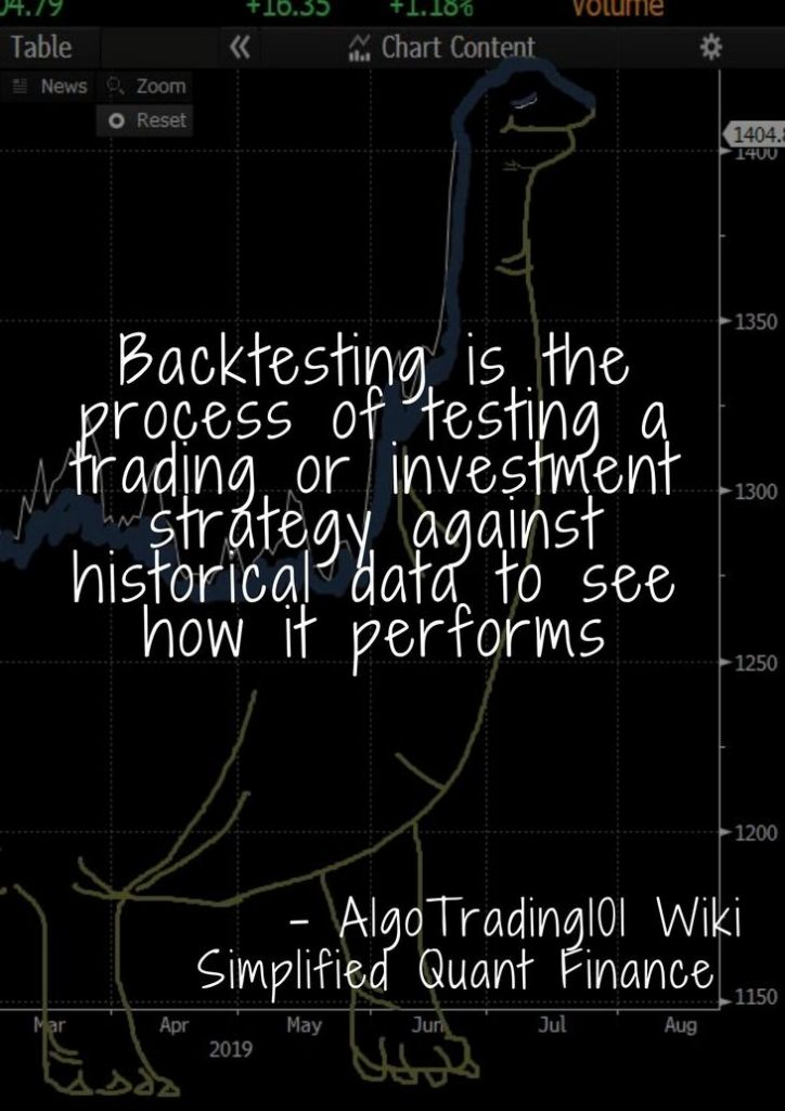 backtesting